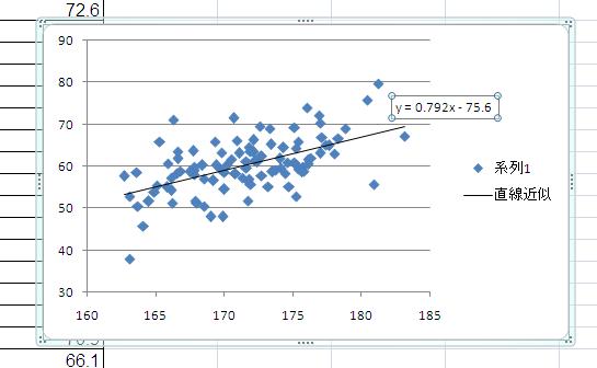 Excel2007-15: 近似曲線