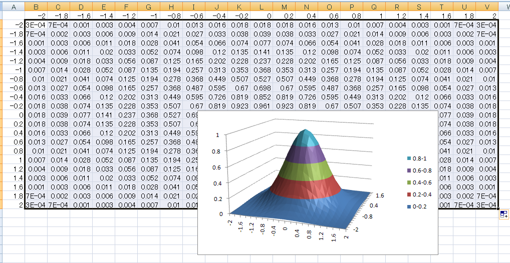 Excel07 12 絶対参照の応用 三次元グラフ