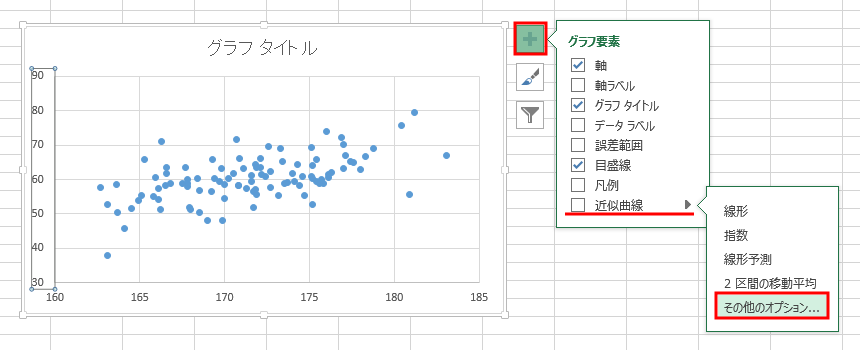 Excel2013-15: 近似曲線